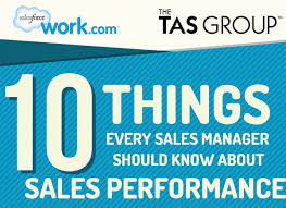 Free eBook: 10 Things Every Sales Manager Should Know About Sales Performance