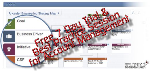 Free 7 Day Account Manager Trial
